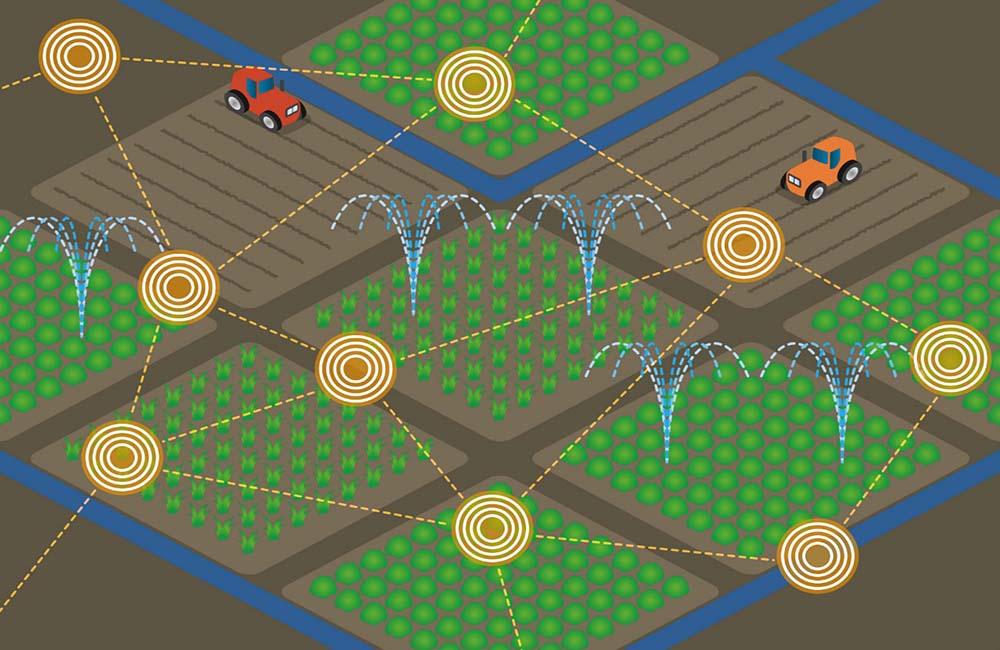 Sistema orientado al servicio IoT para el control de la agricultura